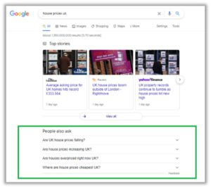 Google People Also Asked Tool